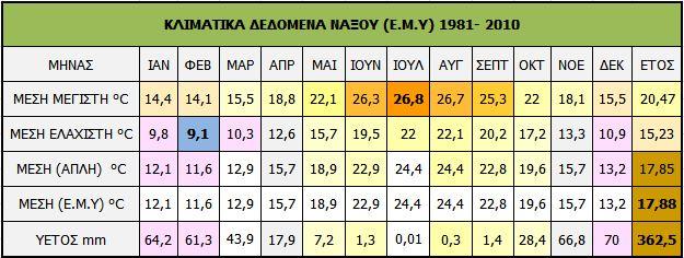 12.Naxos