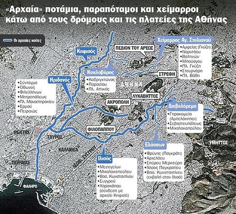 Rivers- Athens