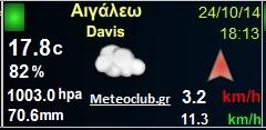 aigaleo-davis-ypsi-yetou-24-10-2014