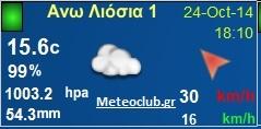 anoliosia-ypsi-yetou-24-10-2014