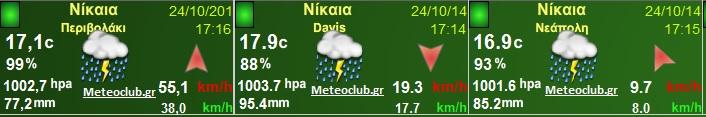 nikaia-ypsi-vroxis-24-10-2014