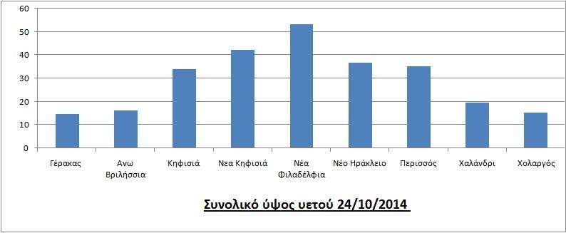 ypsi-yetou-vp-grafima-24-10-2014